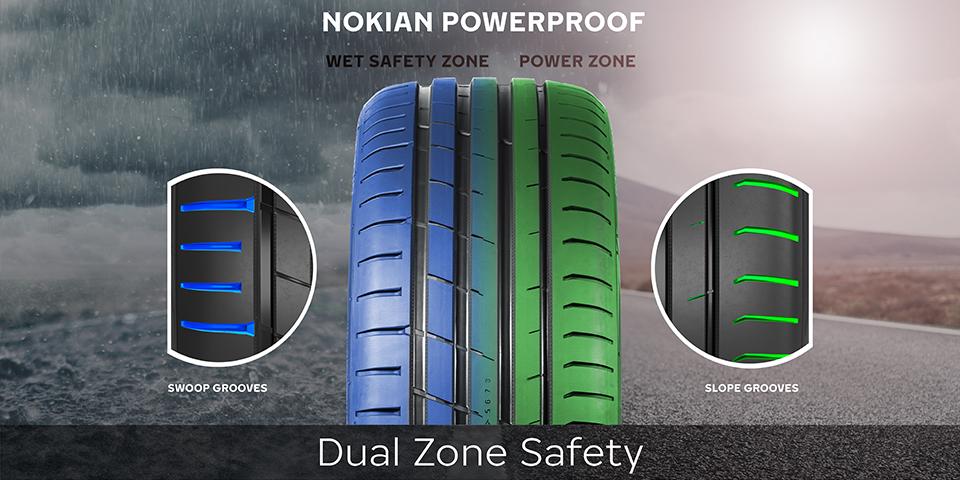 Nokian Powerproof dual zone