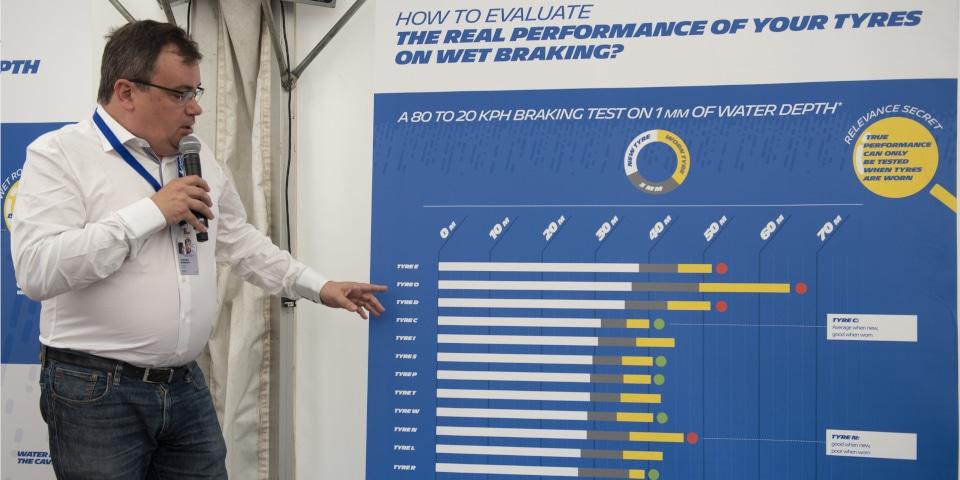 Michelin bandentest Wenen nieuw vs gebruikt